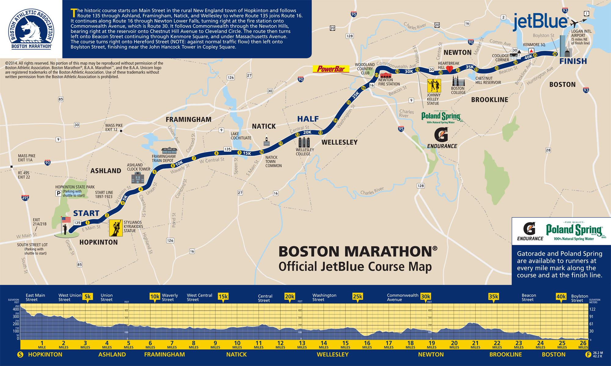 Boston Marathon Course Elevation Map.Jonathan Farrell Boston Marathon